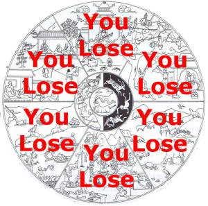 Wheel of Life scan 6 realms you lose